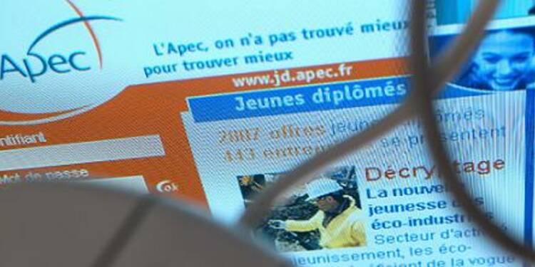 les offres d emploi pour les cadres au beau fixe capital fr